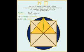 The Pyramids Mathematical Features